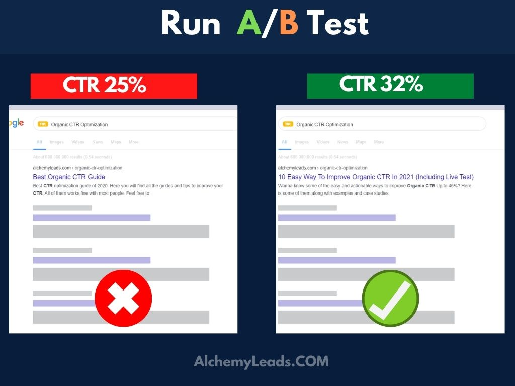 Run AB Test On Title Tags to improve SEO CTR