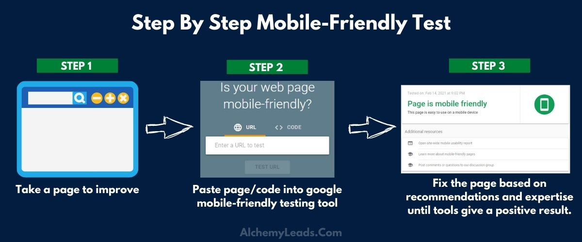 Step By Step Mobile-Friendly Test for CWV