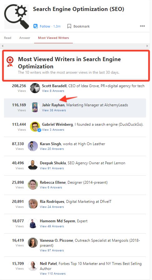 most viewed writers on search engine optimization on quora